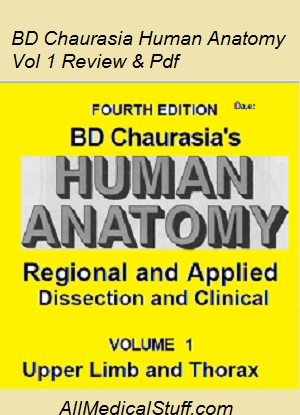 Anatomy Coloring Book Download Free : Netter atlas of human anatomy pdf review & buy hard copy