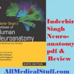 Inderbir Singh Neuroanatomy pdf Review & Download